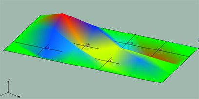 The second order vibration mode of track slab
