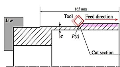 a) Geometry of the machined tube and b) experimental setup