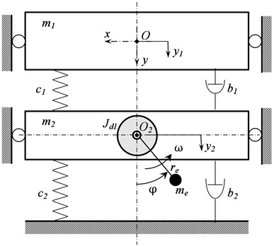 Dynamic scheme of vibrating machine