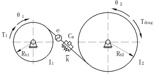 Mechanical model of torsional vibration of a single pair of helical gear pairs