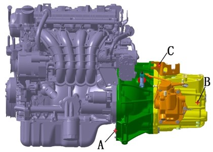 Sensors layout and the software in NVH testing of transmission