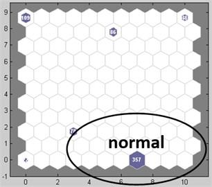 SOM topology of normal data
