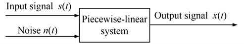 Framework of single piecewise-linear system