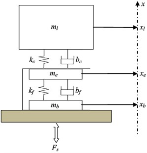 Schematic diagram of a force transducer
