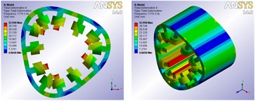 FE vibration modes of the BSRM