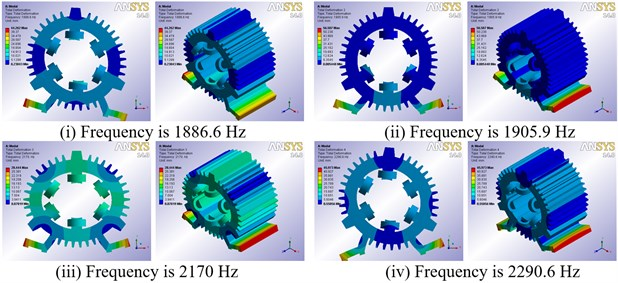 Low-order modal shapes of the 6/4-pole SRM prototype