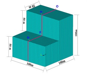 L-shape finite element model and monitor points