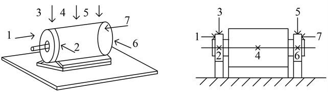 Scheme of points for measuring motor vibration