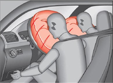 a) Frontal and side airbags, b) oblique view of facet occupant model  in sitting posture following airbag deployment (Lim et al., 2014)