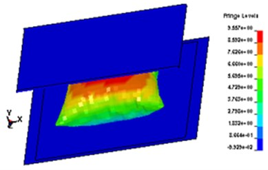 Simulation of squeezed airbag: a) airbag fully inflated, b) airbag partially inflated