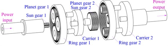 3D model of two-stage planetary gear system