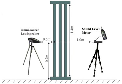 a) Experimental set-up of the noise measurement at corridor, b) schematic diagram (side view)