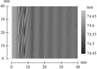 Surface topography after simulation with control, k1= 1