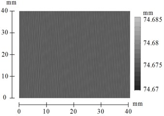 Surface topography after simulation with control, k1= 2.5