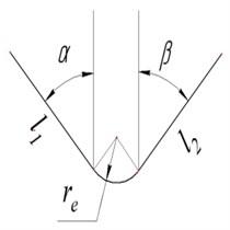 Geometry of cutting edge
