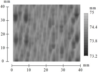 Surface topography after simulation  without control