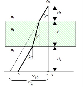 """Radio wave narrowing (""""focusing"""") when passing through a wall"""