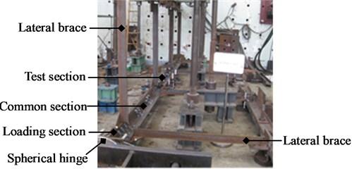 Experimental set-up of test specimens