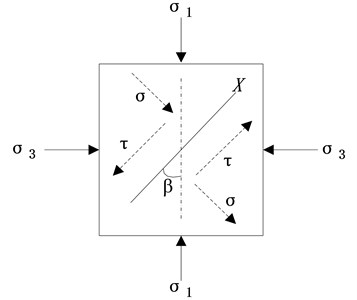 Crack extension model  under biaxial compression