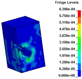 Stress contours of concrete wall with hydraulic blasting load