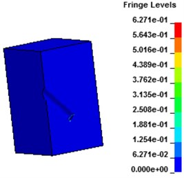 Displacement contours of concrete wall with hydraulic blasting load
