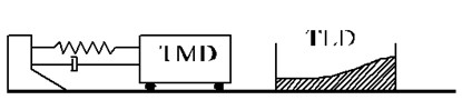 Modeling method of TLD and TMD hybrid systems
