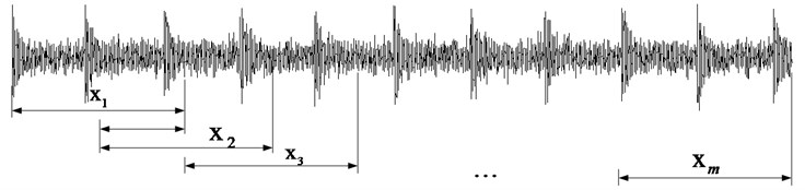 The segments of the observed signal