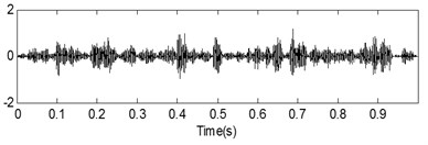 Recovered sources of simulated signal with noise
