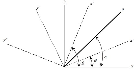 Referential coordinate system