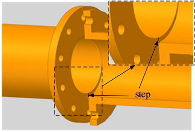 Geometric model of step of pipe-connecting segments