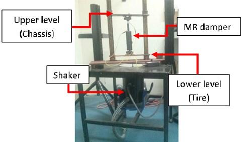 Experimental setup of MR damper