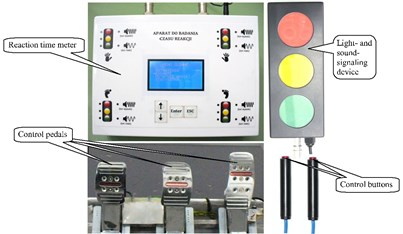 Measurement set for complex reaction time tests