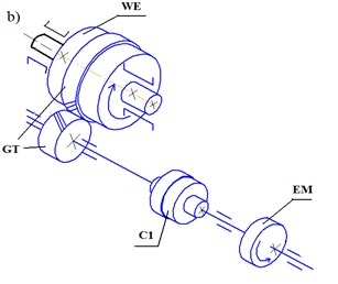 Ball mill shell rotating mechanisms: а) Grate-discharge ball mills 2100×2200;  b) central discharge ball mills 2800×4400. EM – electromotor, C1, C2 – couplings,  G – gearbox, GT – gear train, WE – working element