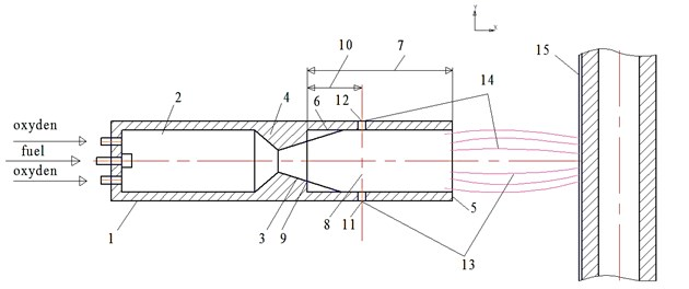 Sand-blasting unit for cleaning of pipe surfaces: 1 – combustion chamber, 2 – internal contour,  3 – central supersonic nozzle, 4 – external contour, 5 – external nozzle, 6 – extension piece,  7, 10 – the set length, 8 – discharging zone, 9 – section, 11, 12 – channels,  13 – resilient gas/steam spray, 14 – another gas spray, 15 – coating on the treated pipe