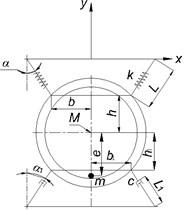 Mechanical model diagram