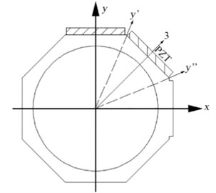 Vibration test of the stator: a) measuring principle; b) the test region