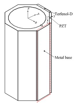 Structure of the motor: a) configuration of the motor; b) three-dimensional stator model;  c) main dimensions of the metal base (mm)