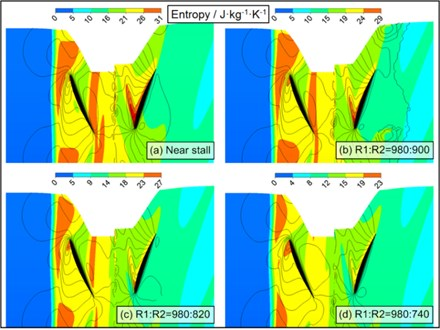 Static entropy contour and casting wall static pressure distribution at speed ratio R2:R1< 1:  a) Near-stall point R1:R2= 980: 980, b) R1:R2= 980:900, c) R1:R2= 980:820, d) R1:R2= 980:740