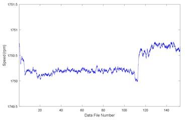 Driving motor input speed V01