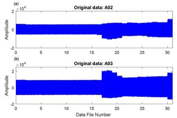 Original data for #12 under 300 % output torque