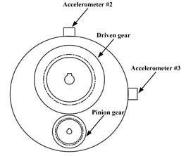 Structure diagram of the test scheme