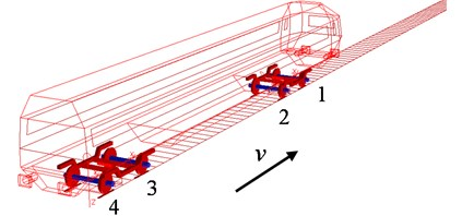 Multi-body model of the vehicle-track system