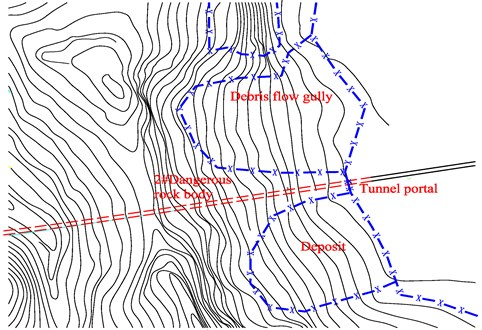 Diagram of tunnel geography
