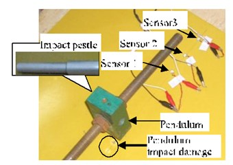 Experimental setup for the impact experiments  and the corresponding acoustic emission signals of the epoxy glass-fiber plate