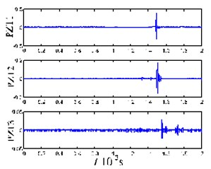 Impact acoustic emission signals and the corresponding  EMD decomposition results of the epoxy plate