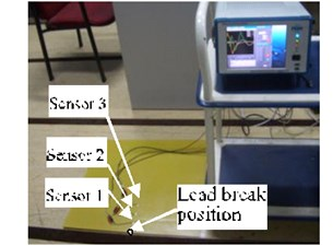 Lead-break acoustic emission experiments and time-frequency analysis  at the end-face and upper surface of the plate