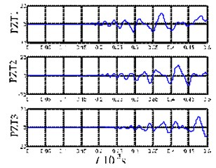 Acoustic emission signals of the epoxy glass-fiber plate hit by the impact pestle