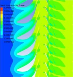 Mach number distribution under design condition