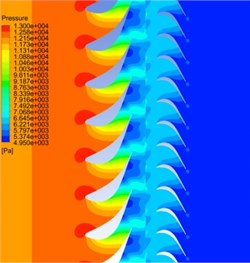 Static pressure contours under the low mass flow