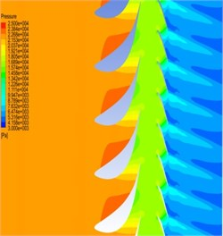 Static pressure contours under design condition